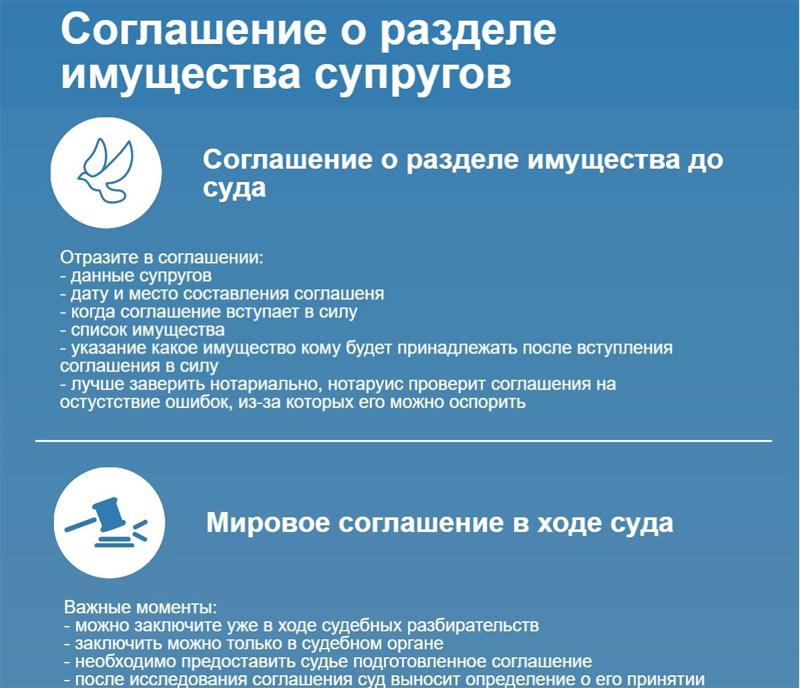 Правила составления соглашения о разделе имущества