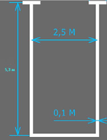 Стандартный размер паковочного места