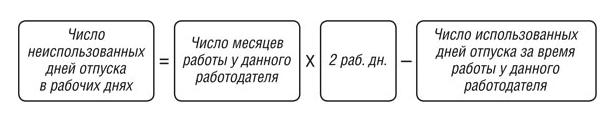 формула расчета компенсации