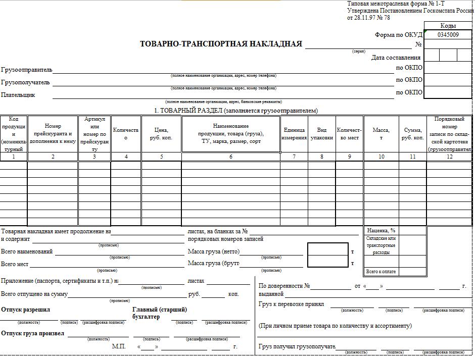 Товарный раздел накладной Т-1