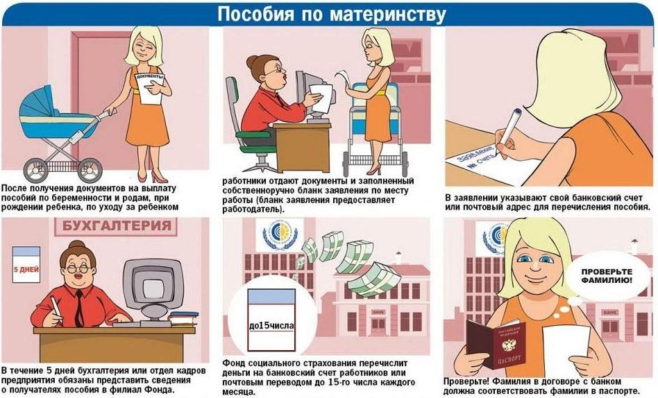 выплаты положены при рождении ребенка