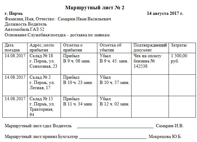 Маршрутный лист доставки товаров