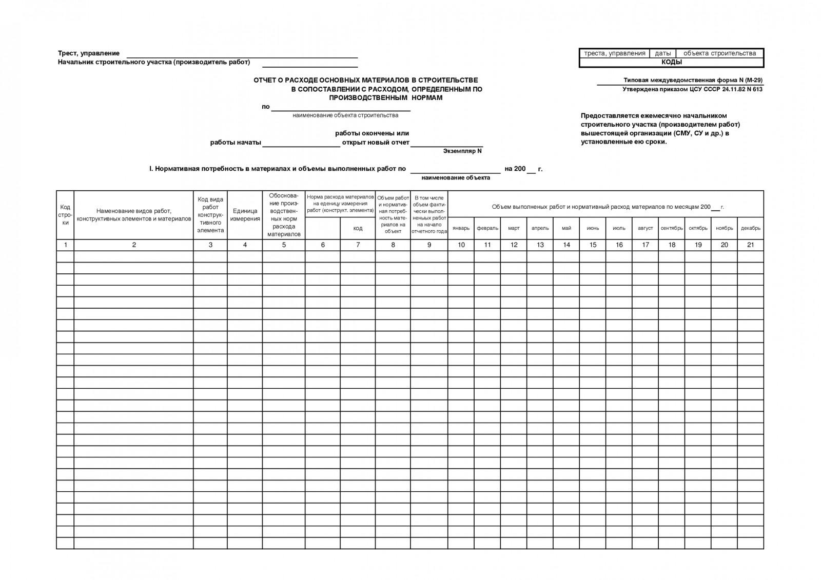 Отчет расходов основных материалов