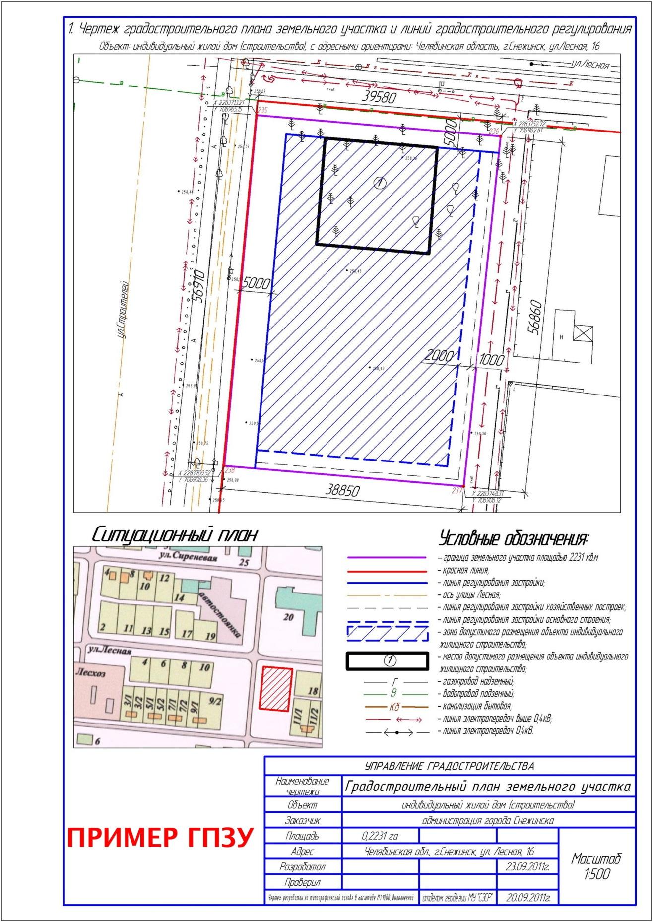 Образец градостроительный план земельного участка