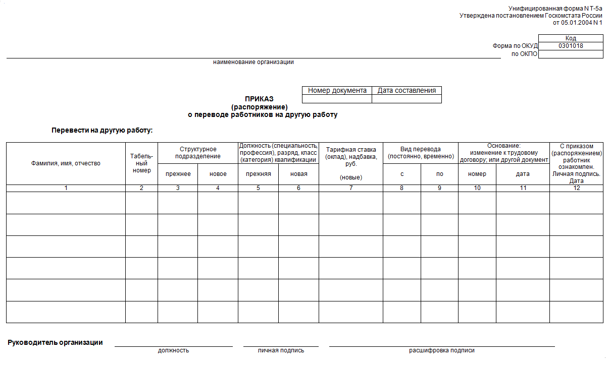 Форма Т-5а