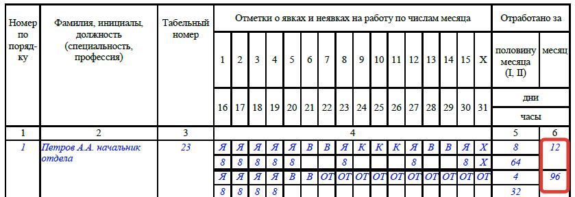 Данные за весь календарный месяц
