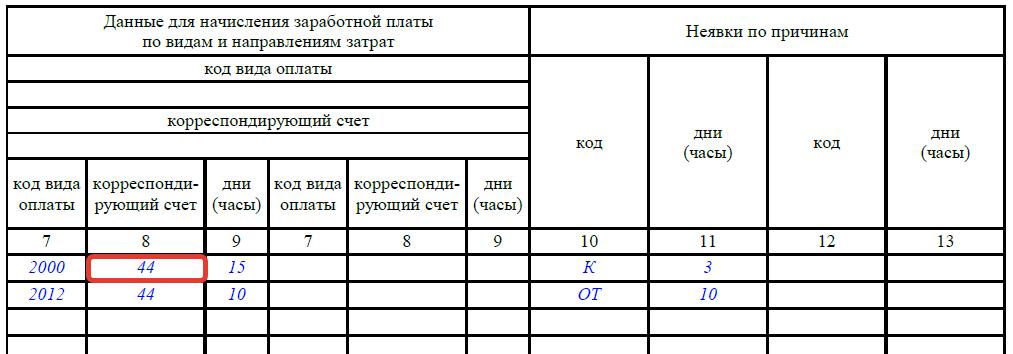 корреспондирующий счет в табеле