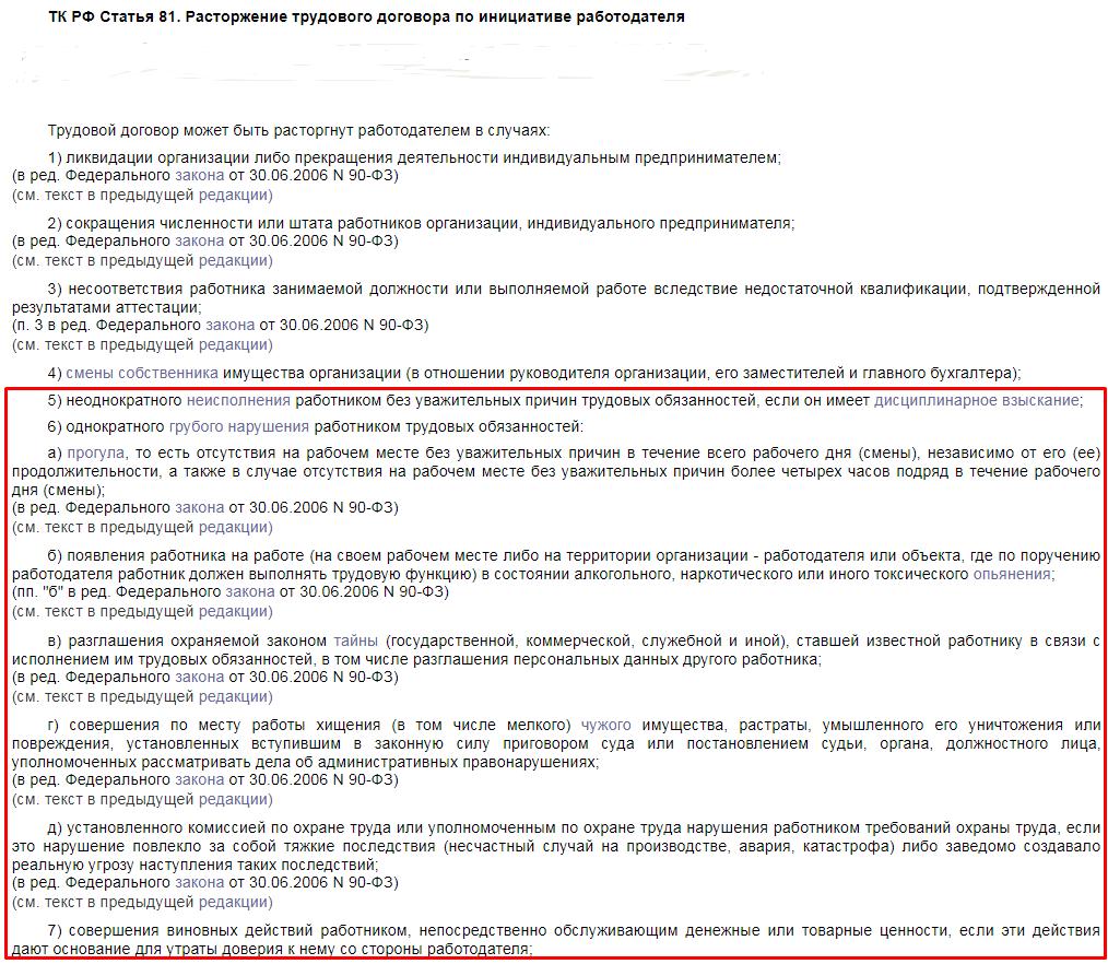 статья 81 трудового кодекса