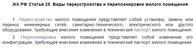 Статья 25 ЖК РФ