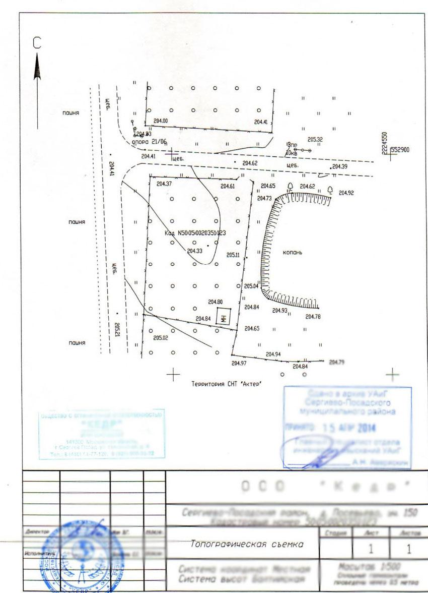 изменение границ земельного участка Москва
