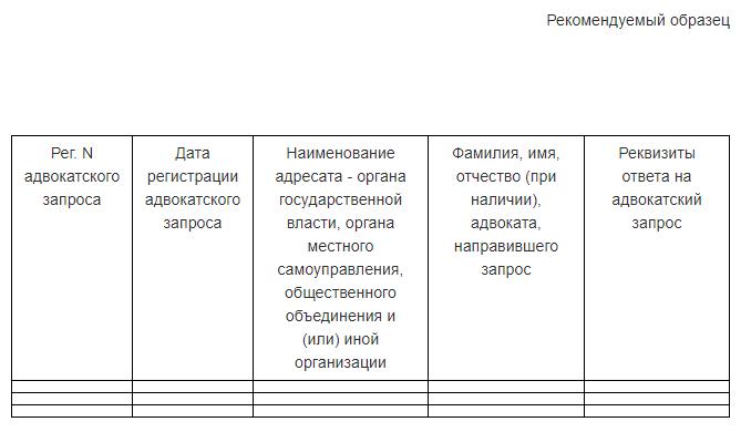 Образец журнала регистрации