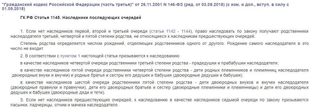 ГК РФ статья 1145