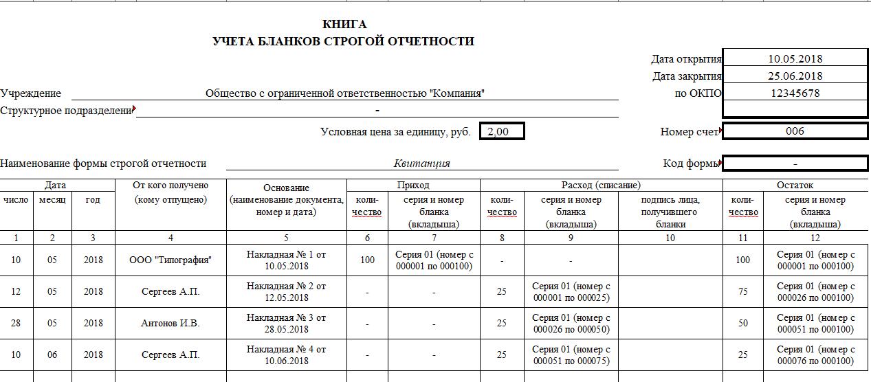 Образец книги учетов бланков БСО
