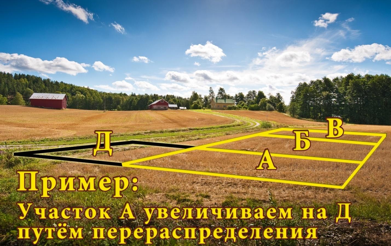 перераспределение земли
