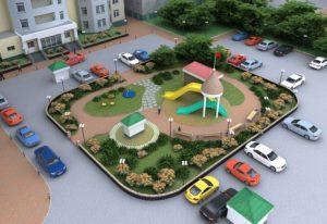 Размеры и определение придомовой территорией многоквартирного дома