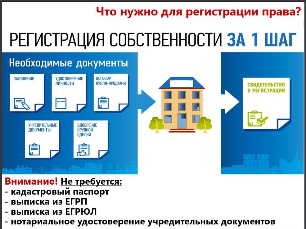 Изображение - Как получить свидетельство о регистрации жилплощади image6