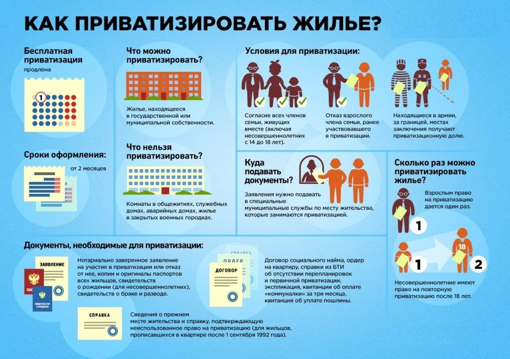 Изображение - Как получить свидетельство о регистрации жилплощади image8