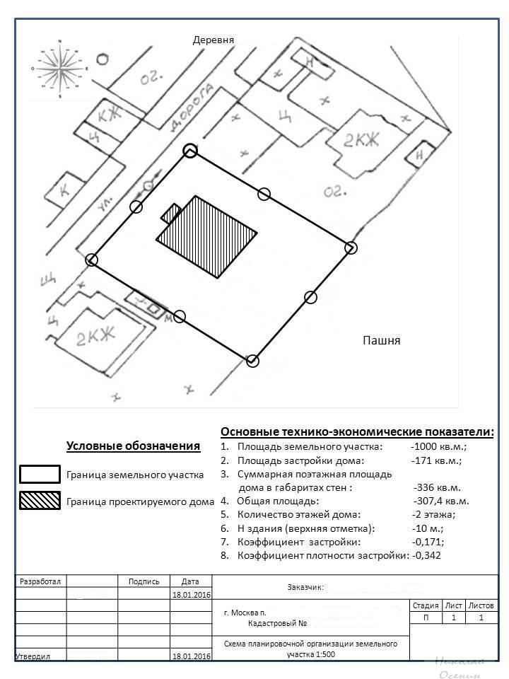 схема планировочной организации земли