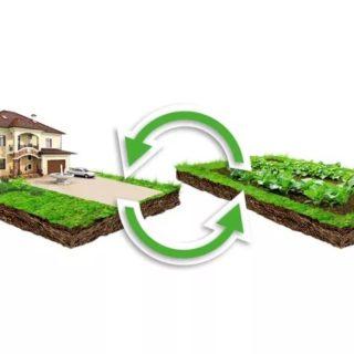 Классификация видов использования земельного участка
