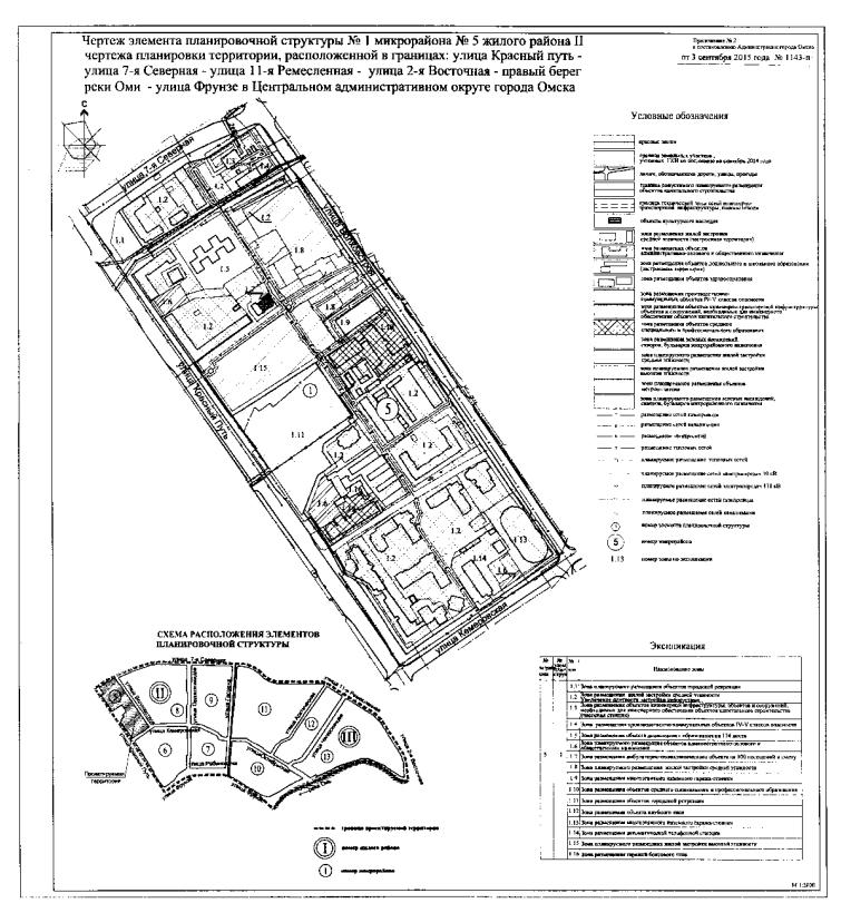 Схема планировки территорий