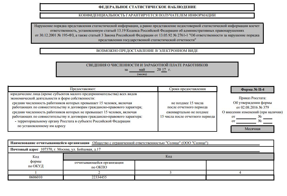 Схема сдачи отчетности