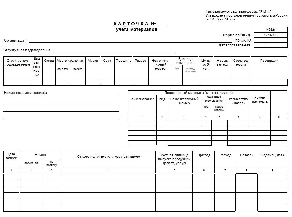 Форма М-17 образец