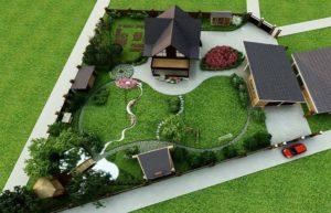 Как самостоятельно получить градостроительный план земельного участка