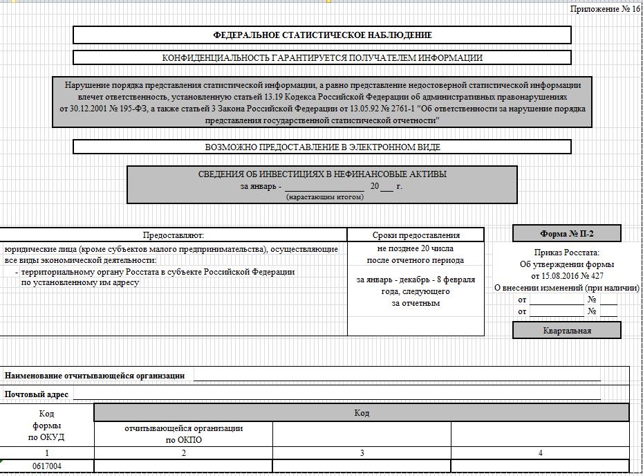 инструкция по заполнению статистической формы п-2 квартальная