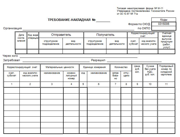Бланк формы М-11