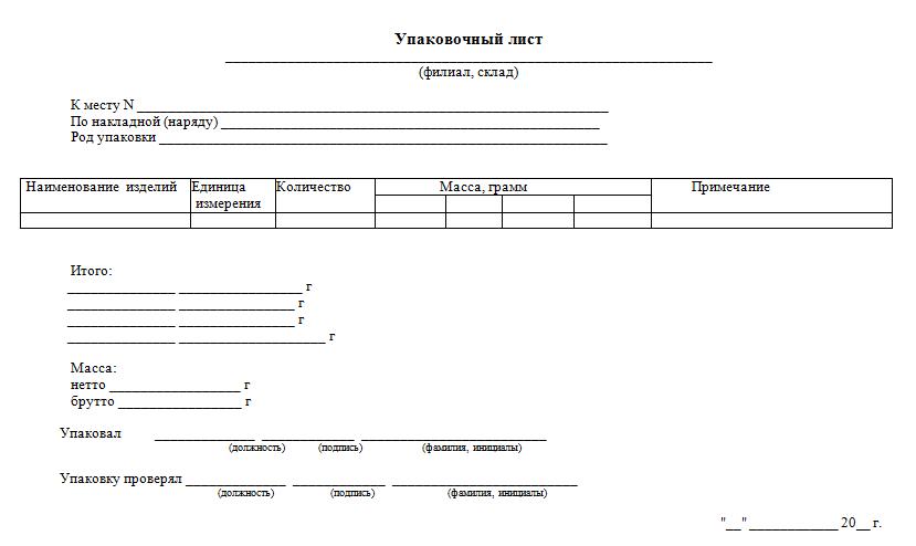 Упаковочный лист образец на русском языке