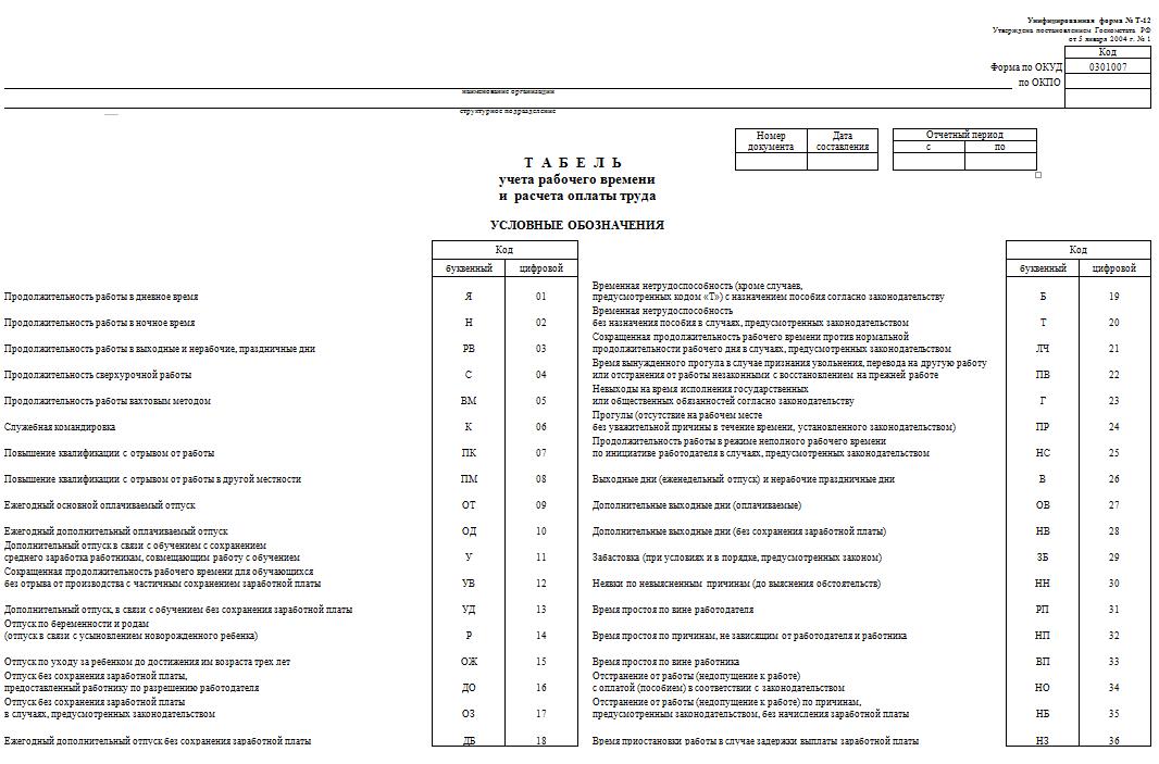 Бланк формы Т-12