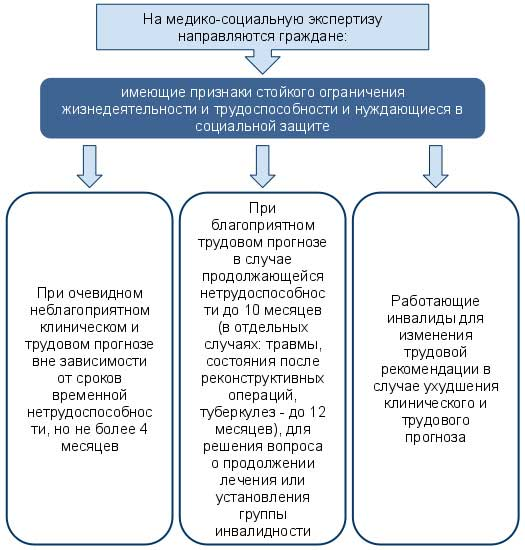 Схема МСЭ