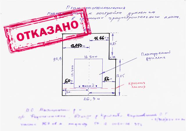 Изображение - Спозу для ижс отображаемые сведения, образец image4