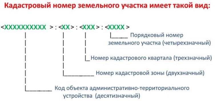 Как найти владельца. - mashintop.ru