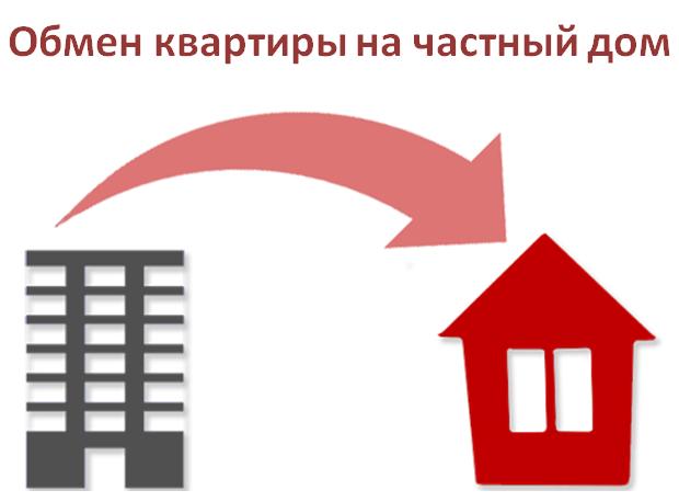 Обмен квартиры на частный дом