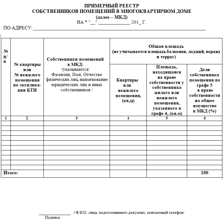 Образец реестра собственников многоквартирного дома