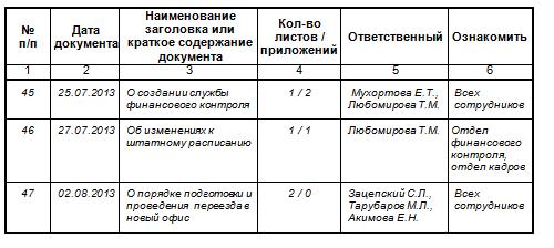 Пример заполнения