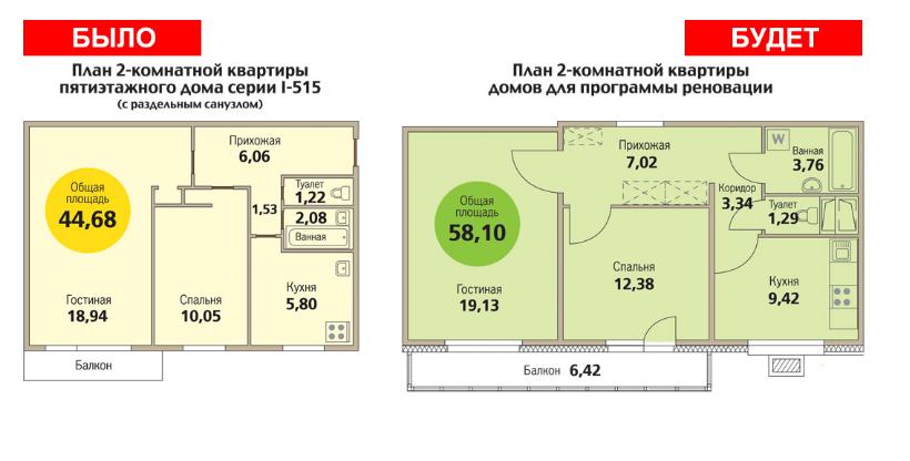 Планировка линейной двухкомнатной квартиры
