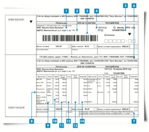 Как расшифровать квитанцию за жкх