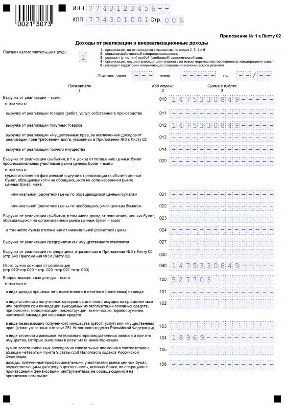 Порядок заполнения декларации по налогу на прибыль