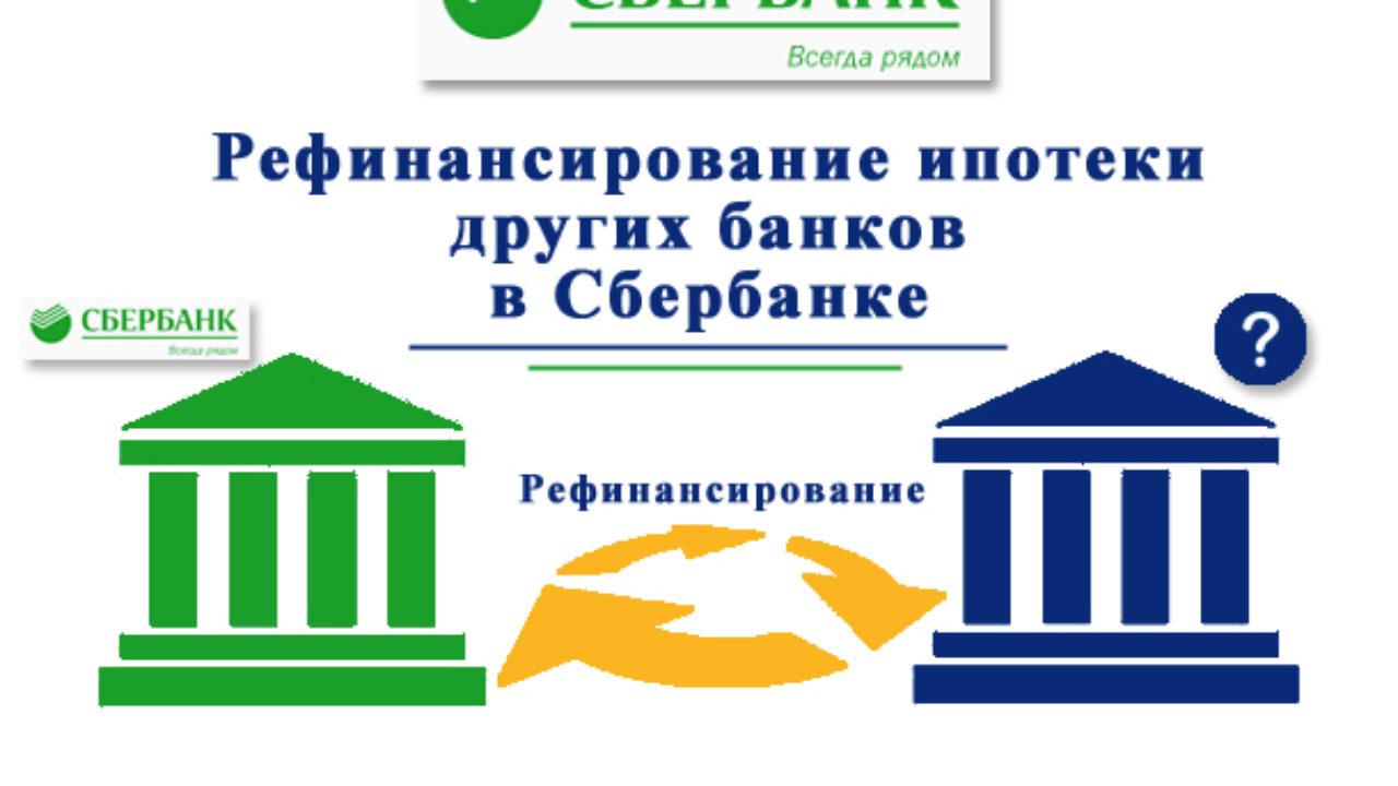 Рефинансирование кредита в сбербанке физическому лицу 2020 условия