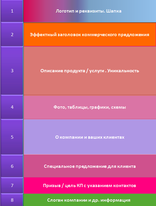 Схема КП