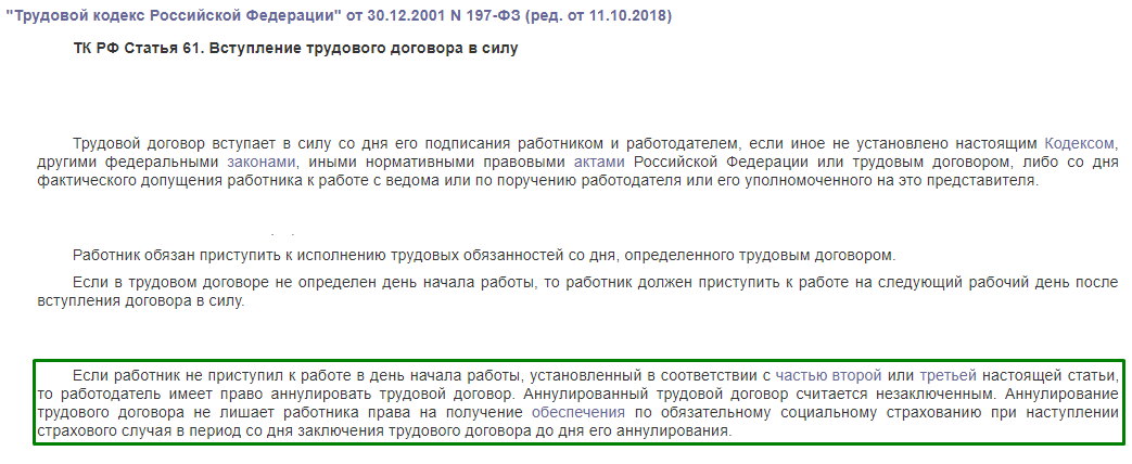 ТК РФ статья 61
