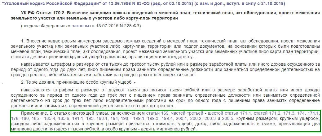 УК РФ статья 170.2