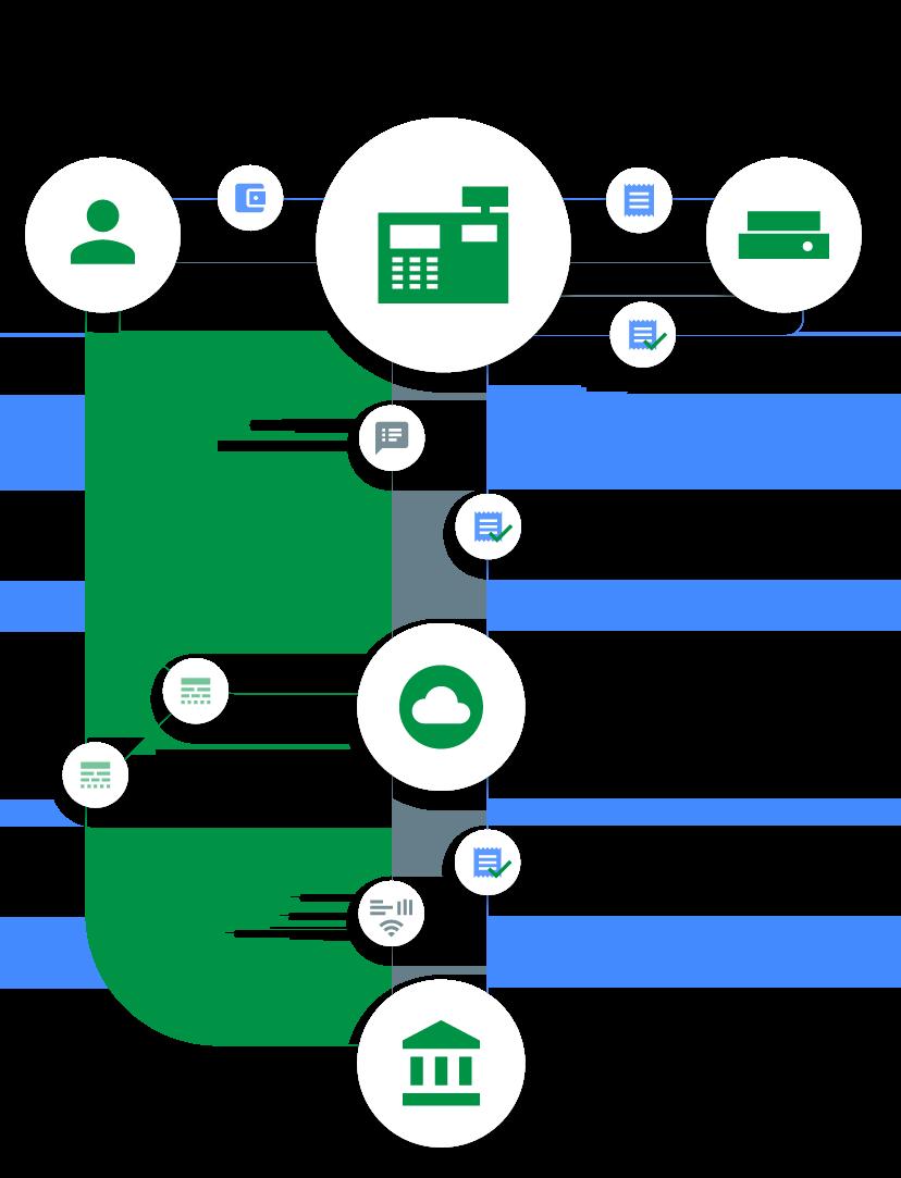 Схема взаимодействия ККМ